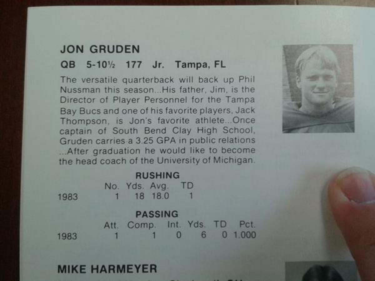 Jon Gruden Michigan