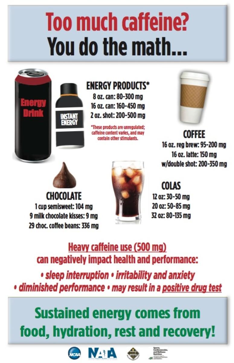 caffeinetest