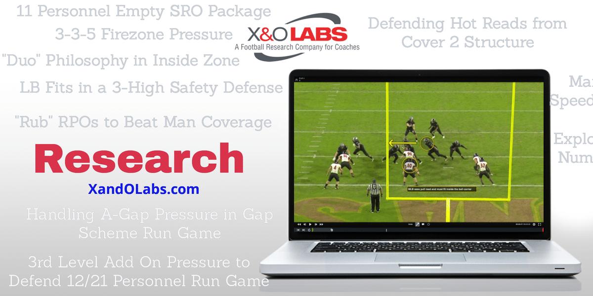 XOL Research Banner-2