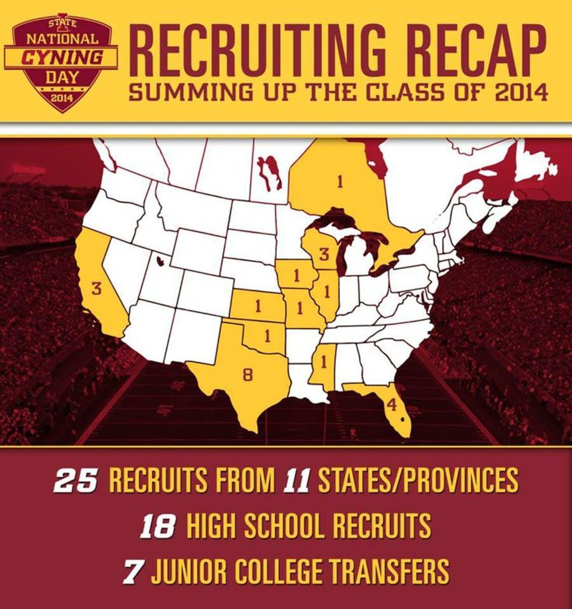 Iowa State Football - 2014 Signing Day Recap Map