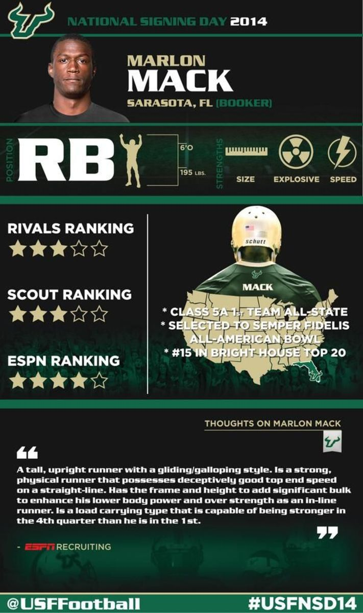 USF Football - Signing Day Player Card