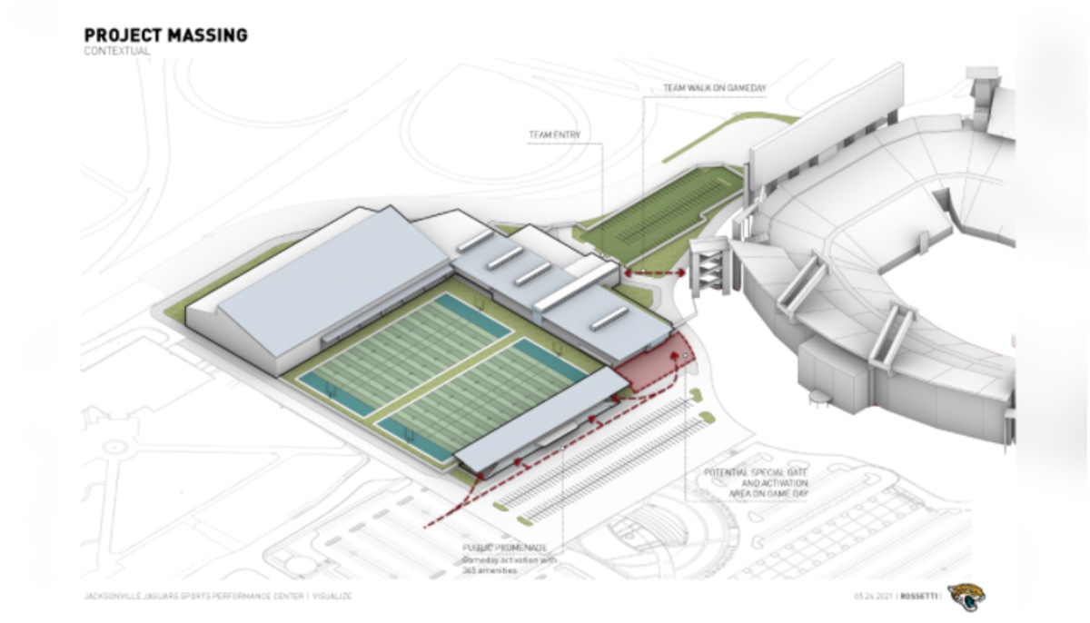An aerial view of the Jaguars' proposed three new practice fields.