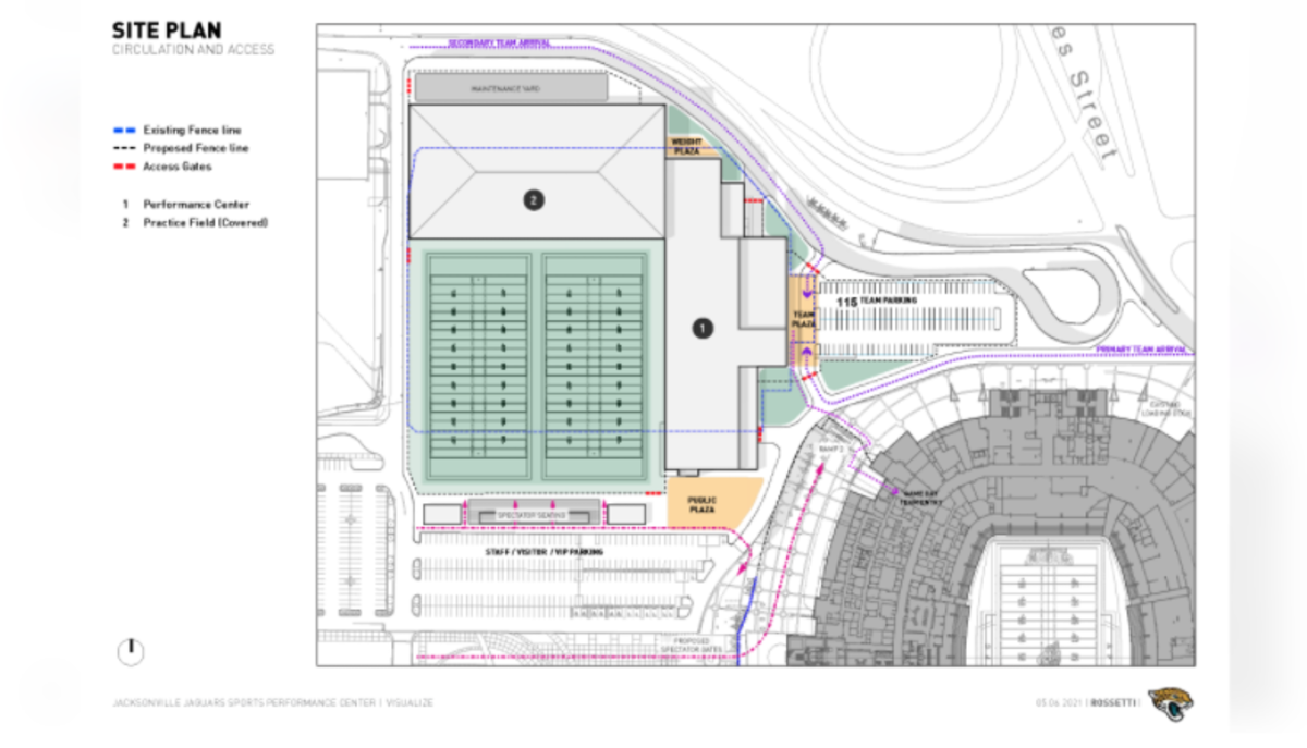The Jaguars' proposed new facility in relation to the existing stadium.