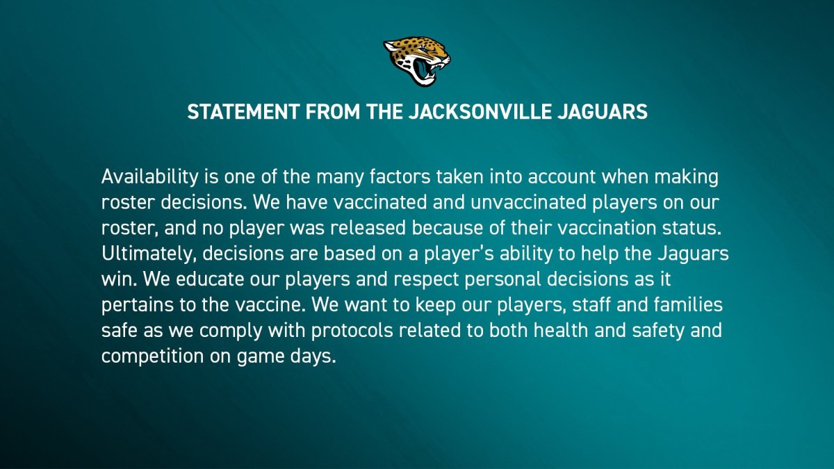 Jags statement